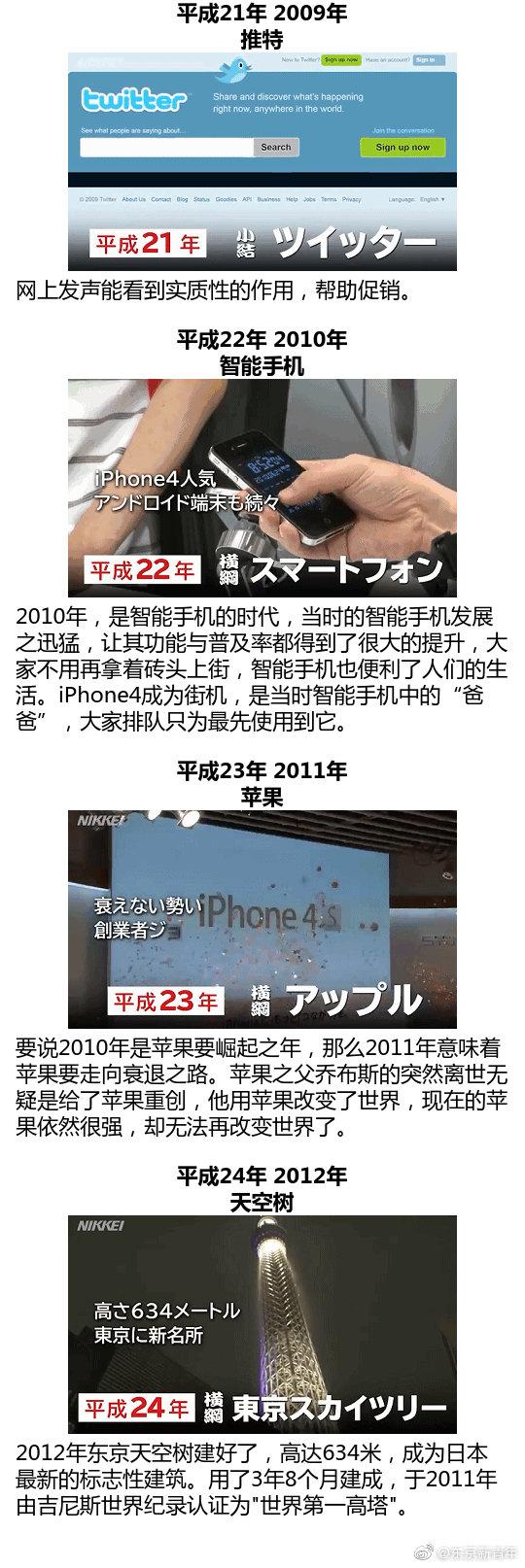 年 平成 2011