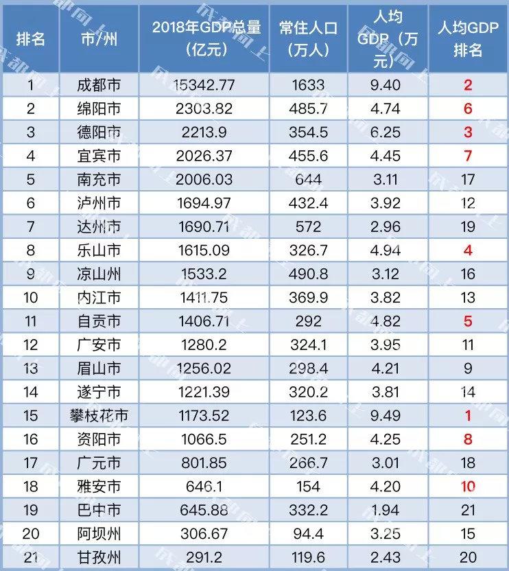 四川省人口有多少_四川人口有多少