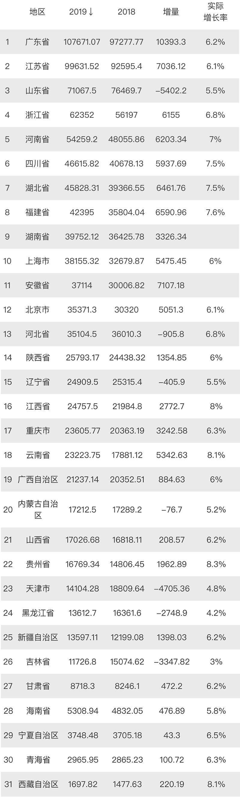 咸阳gdp_咸阳最吃香的区县,距铜川109公里,人口超30万,GDP近2500亿