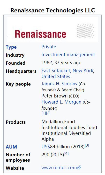 西蒙斯的文艺复兴基金(Renaissance Technologies LLC)举牌陌陌?__财经头条