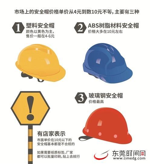 """""""脆皮""""安全帽引发舆论热议一线工人的安全谁来保护?"""