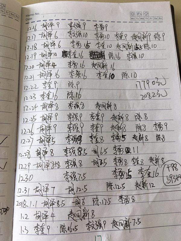 胡乘榜的笔记本,上面记录着工人的工时。