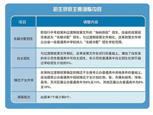 广州日报 图