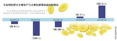 天安财险一季度亏损 或将兴业银行股票转让给了华夏人寿