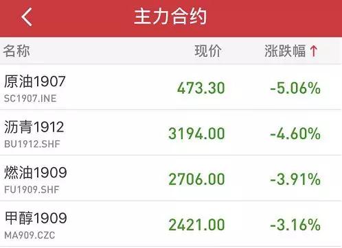 美债极限倒挂,美股大跌芯片股成最大拖累(组图)