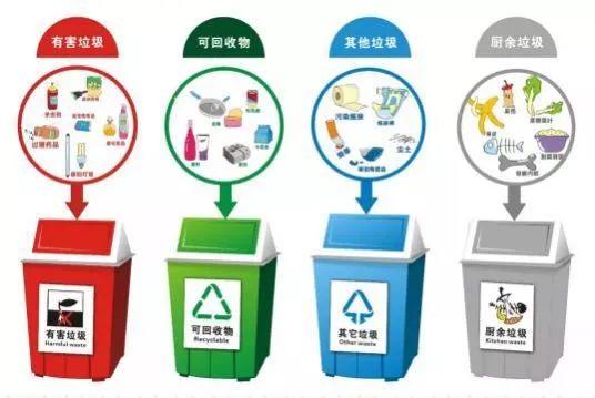 """【文明城事】我区试运行首座餐厨废弃物处置工厂 让餐厨垃圾实现""""变废为宝"""""""
