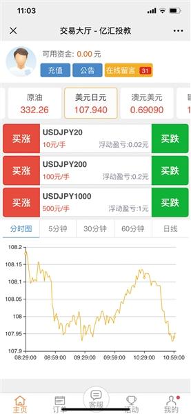 微交易平臺頁面。