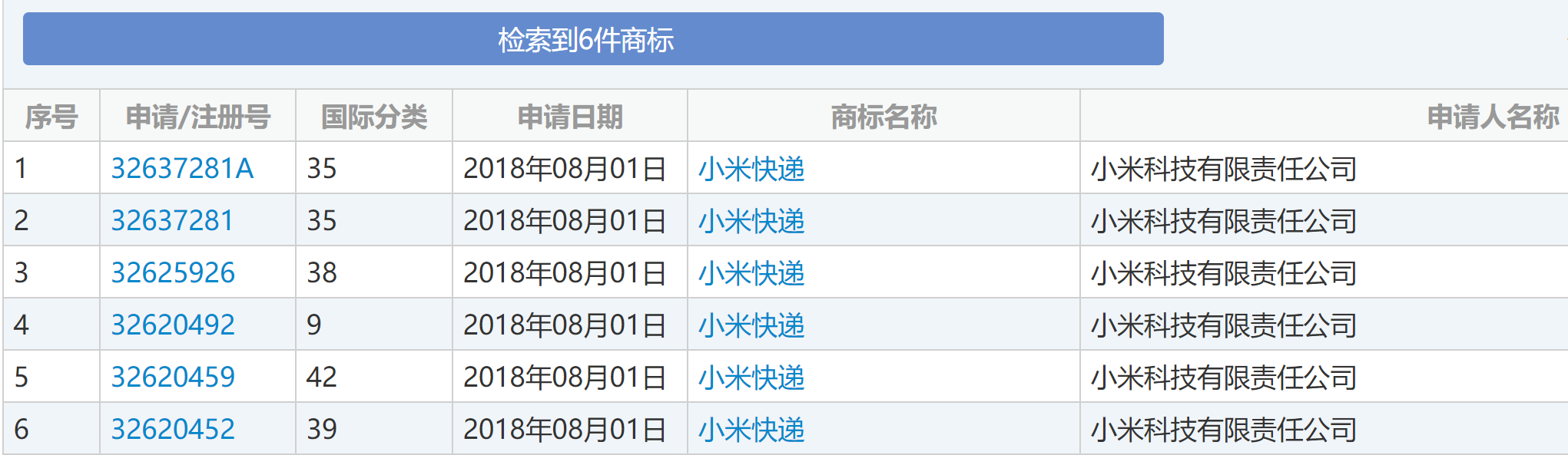 """小米成功注册""""小米快递""""商标 要自建物流?"""