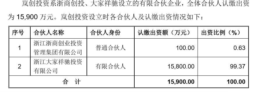 最狗血公司内斗:创新医疗两高管遭立案 总裁被扔鸡蛋