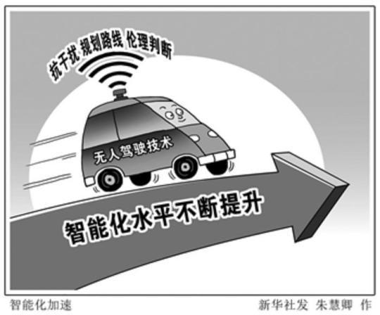 自动驾驶商业化之路:资本持续加注 质疑不绝于耳
