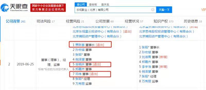 贾跃亭卸任乐视影业董事长 孙红雷黄晓明等仍被套牢