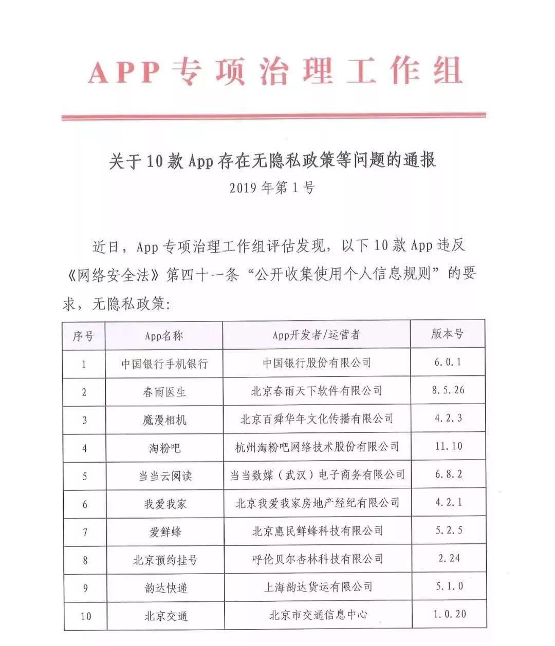 春雨医生等10款App公开收集使用个人信息等问题被通报