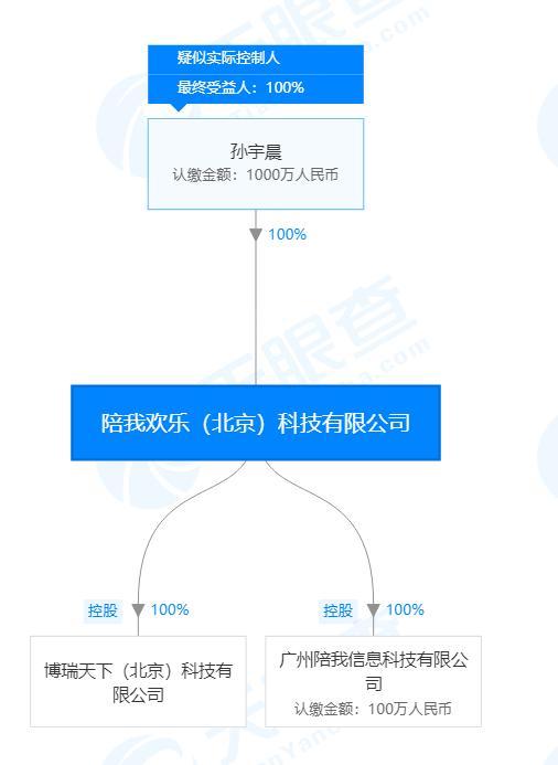 孙宇晨的广州陪我公司解散申请注销 真相扑朔迷离