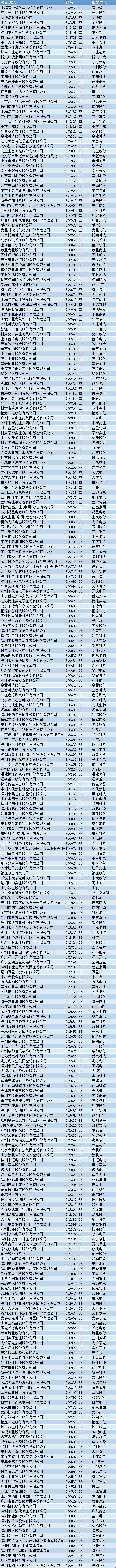 瑞華沖擊波:多家上市公司再融資項目被中止