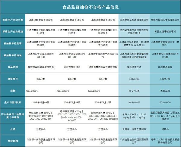 """图片来源:""""上海市场监管""""微信号"""