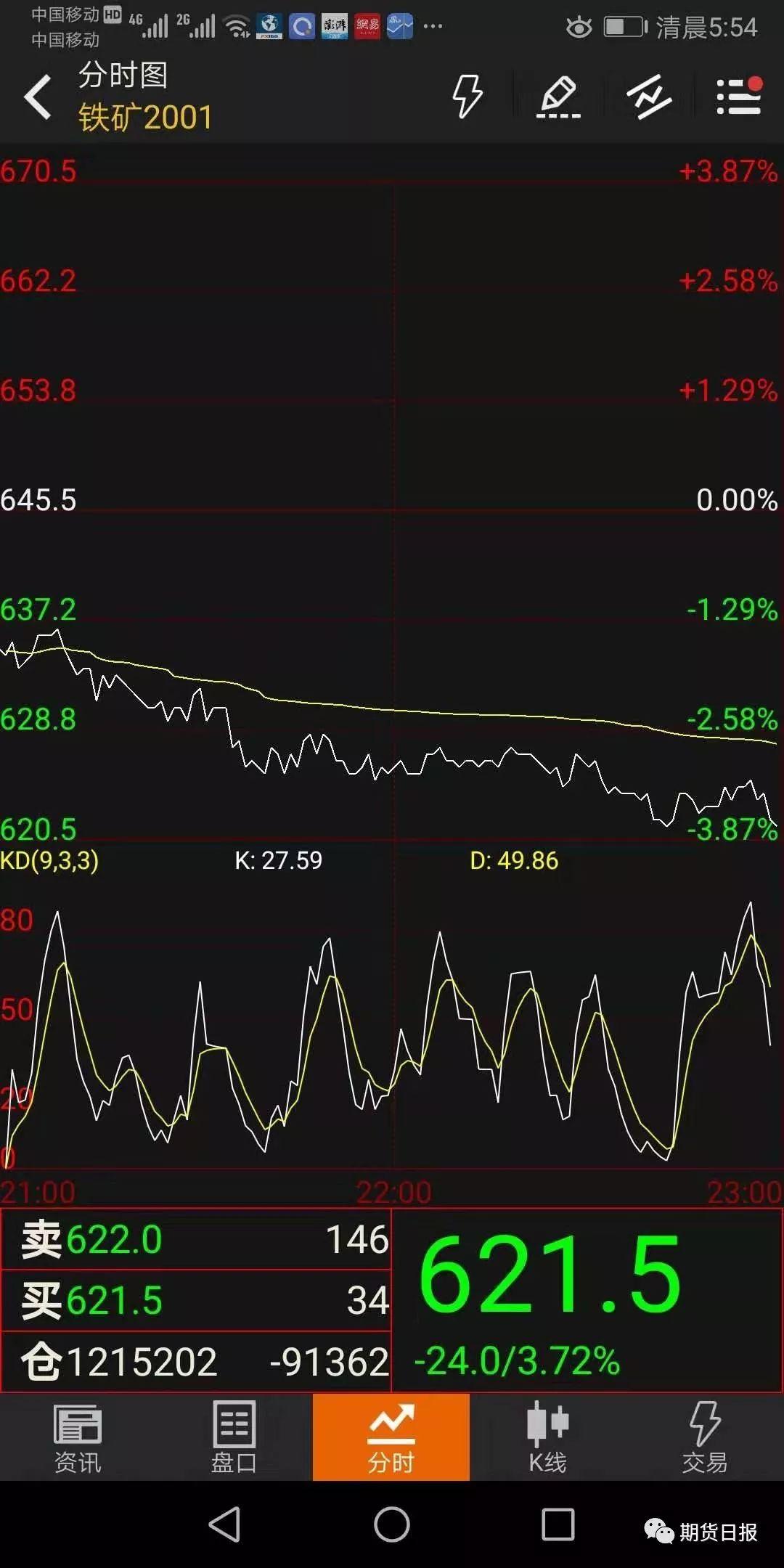 美晨科技股票,美晨科技(300237)股份股吧