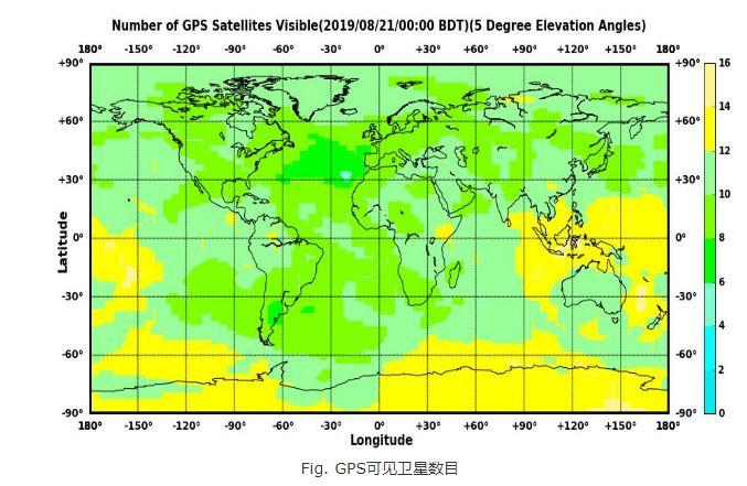 GPS系统可见卫星数目。来源:中国卫星导航系统管理办公室测试评估研究中心