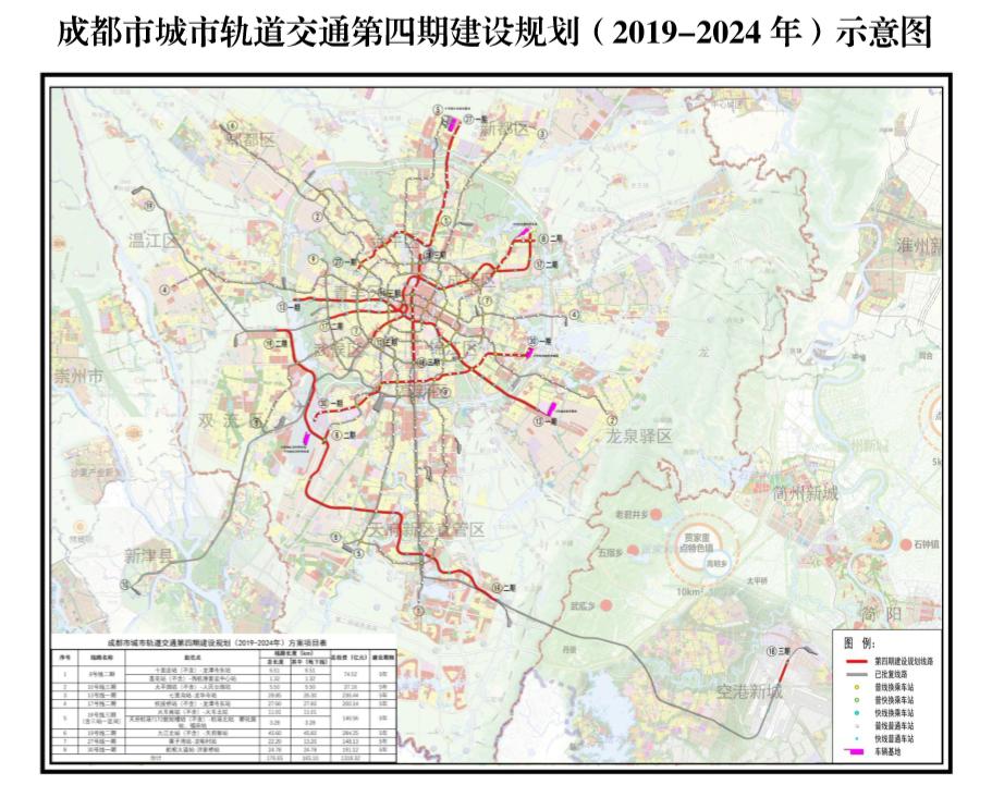 成都城市軌交第四期建設規劃獲批 總投資逾1318億元