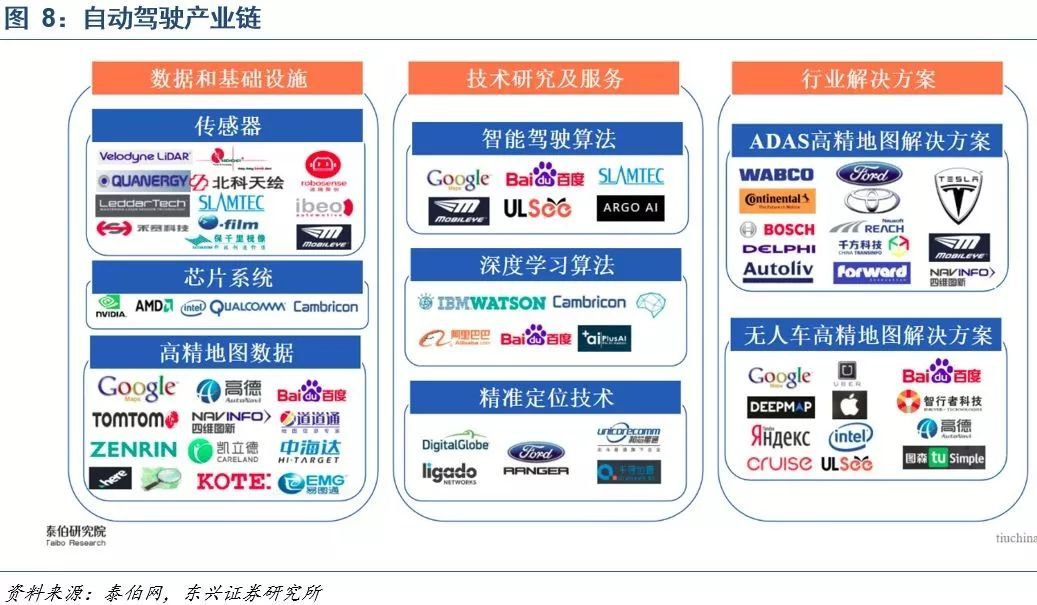 图片来源:东兴证券