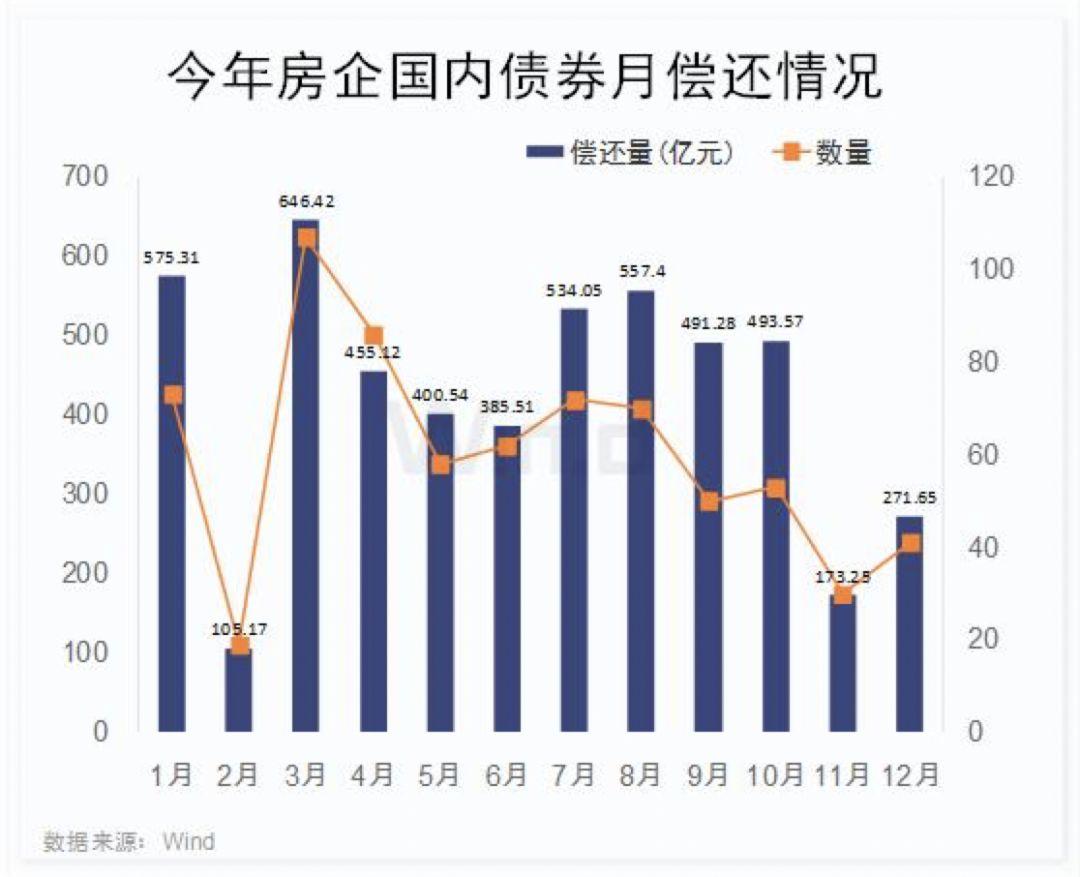 """开发商""""骨折价""""卖房 每平米最高降近万元"""