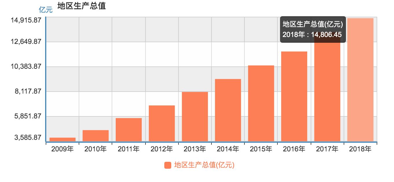 福晟国际一年内到期借贷23亿偿债压力凸显