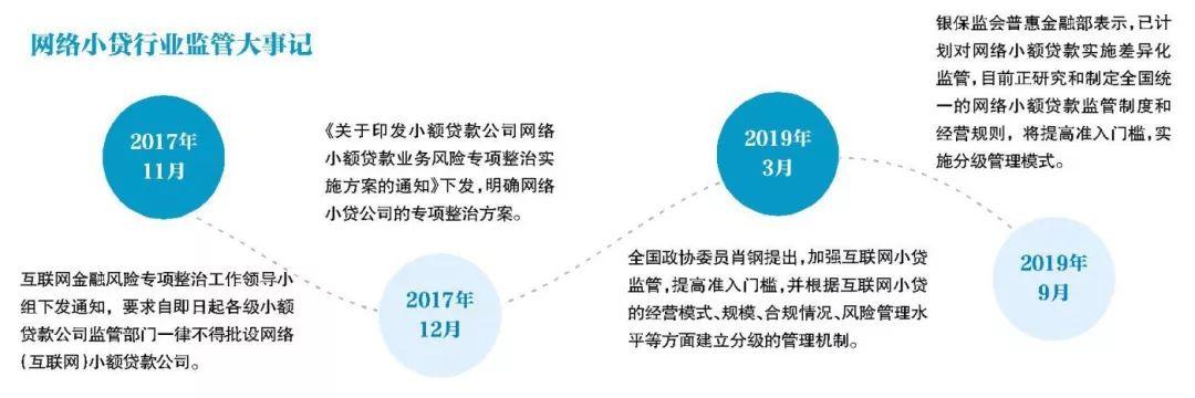 飞科电器2019年上半年营收与净利润双降
