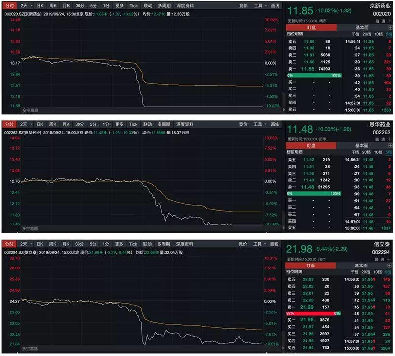 数字货币概念再度爆发 金冠股份等涨停