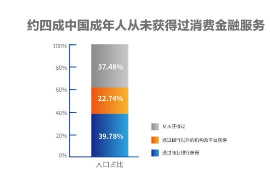 中国石油掉队:12年净利腰斩 大股东间接套现132亿