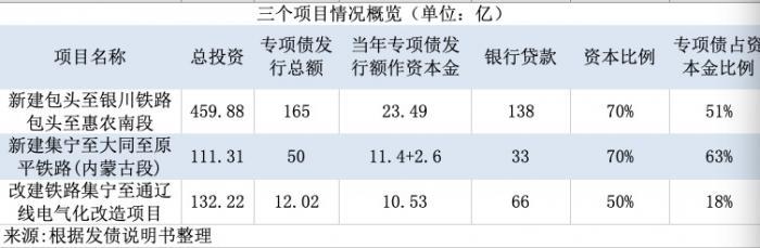 """蔡英文妄称""""大陆最怕台湾三件事"""" 国台办:不值一驳"""