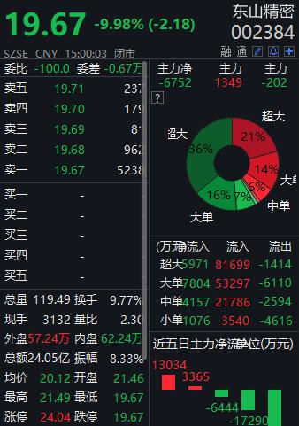 绿地控股购上海吉盛伟邦家具村 获30万平经营性房产