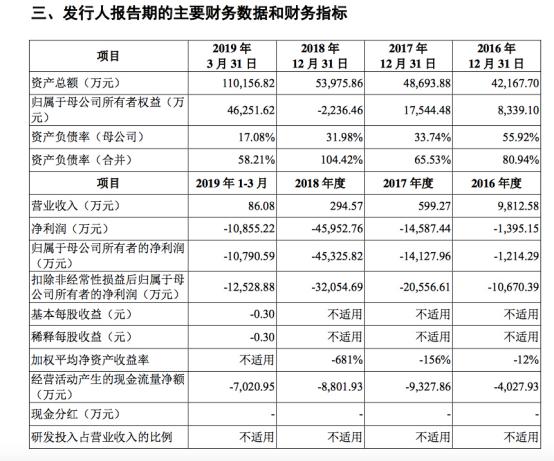 受芯片价格持续下滑影响 三星预计三季度利润下降56%