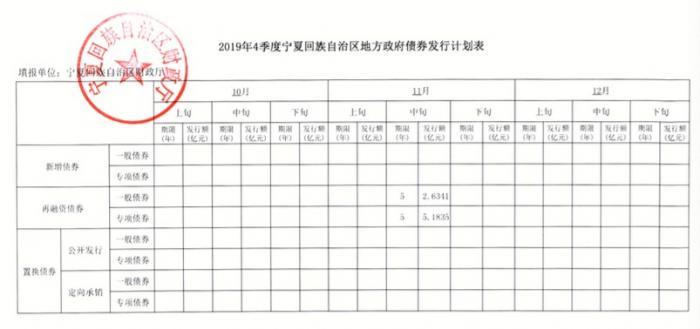 央行刘国强:新LPR形成机制不会使房贷利率下降