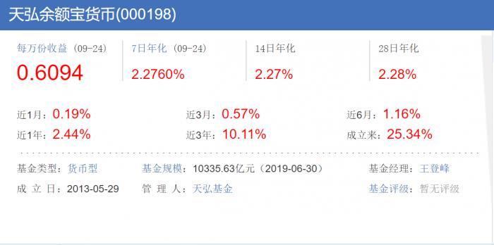 央行辟谣:80天内落地数字货币内容不实