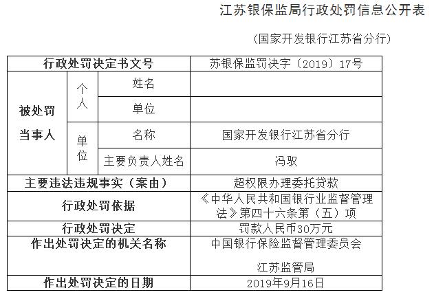 """""""国家开发银行江苏分行违规遭罚 超权限办理委托贷款"""