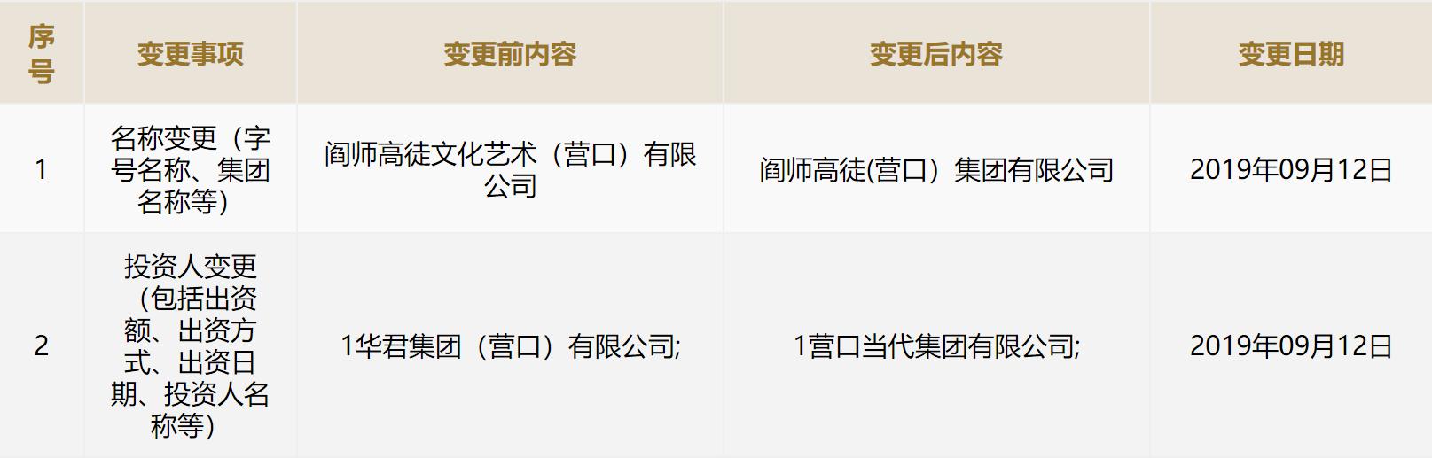 方直科技:总经理黄晓峰被罗湖公安分局采取强制措施