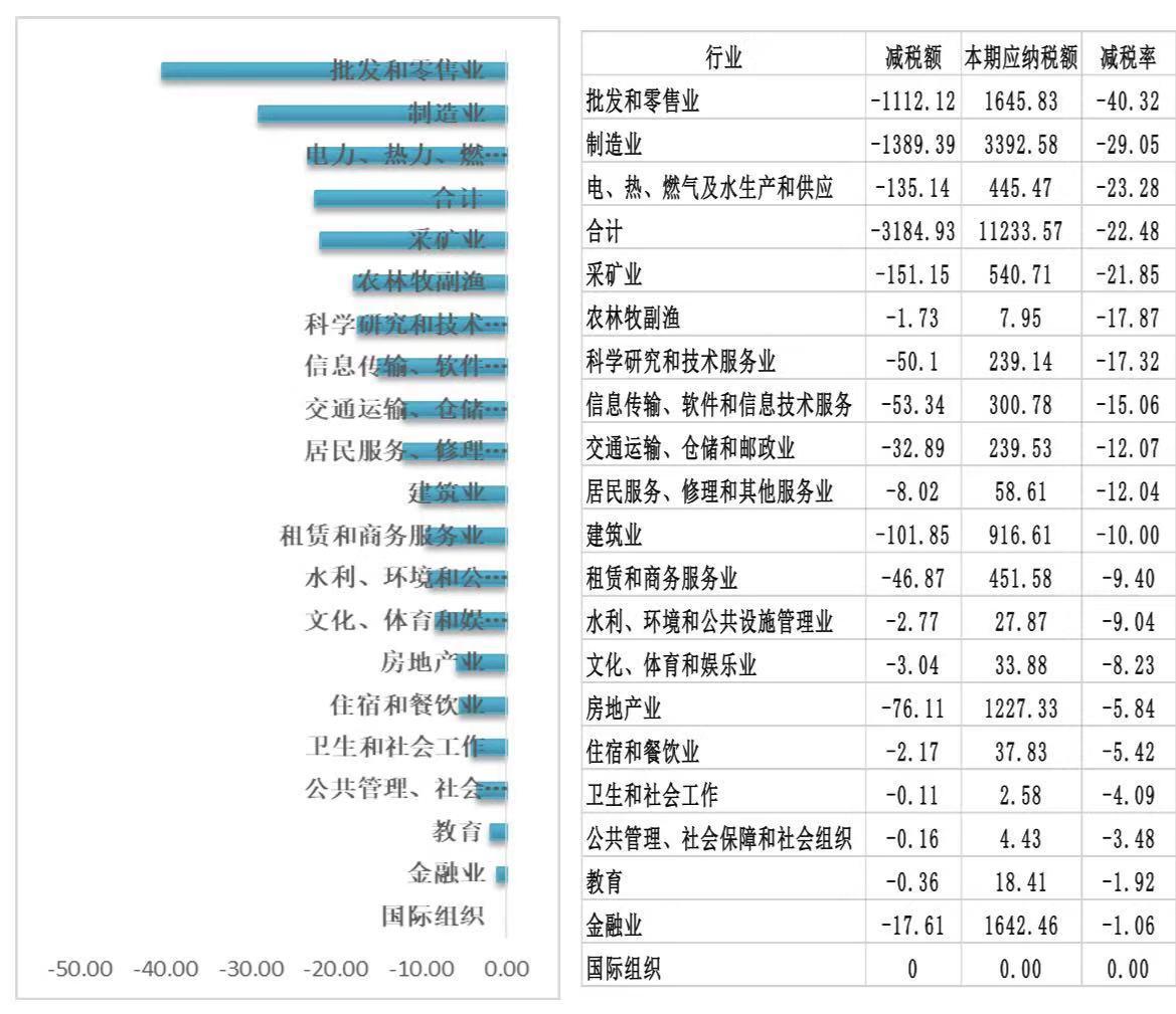 光控精技中期亏损244.7万新加坡元 不派息