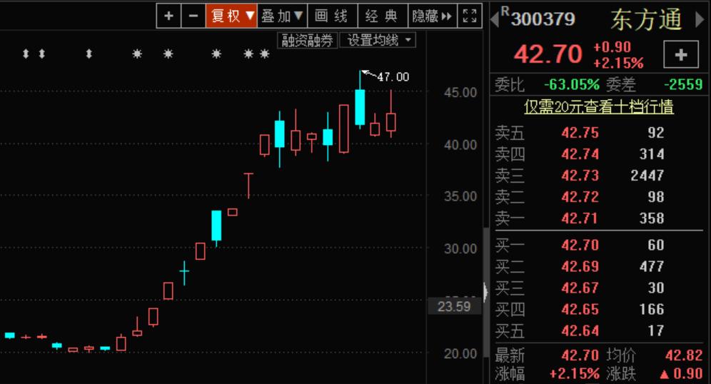 36只券商股昨日全线上涨 8月份业绩有望再迎喜报