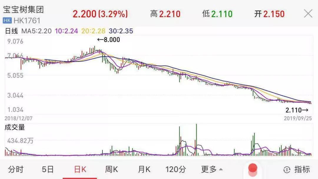 2018年零售百强名单发布 天猫京东等销售规模过千亿