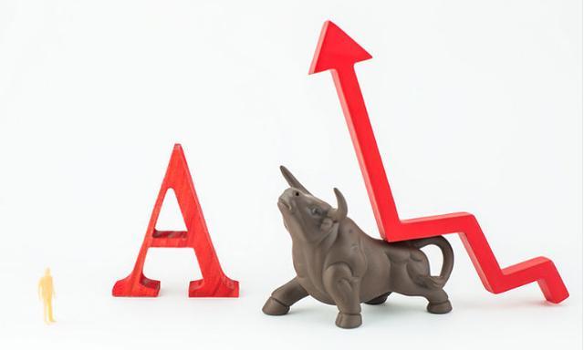 写给中国股市处于挣扎亏损的股民:你拥有的只是形式上的交易系统
