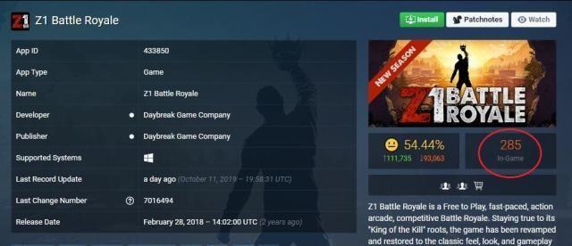 这游戏销量破千万,巅峰时不输绝地求生,现在却只有300人在线