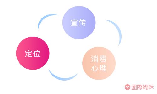 飞鹤奶粉和德国爱他美奶粉,哪款奶粉更适合中国宝宝?