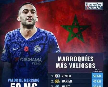 摩洛哥球员身价榜:齐耶什阿什拉夫前二,哈默德第10