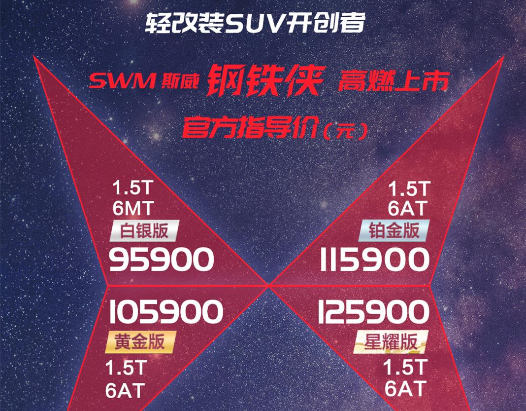 运动感爆棚,SWM斯威钢铁侠正式上市,9.59万起