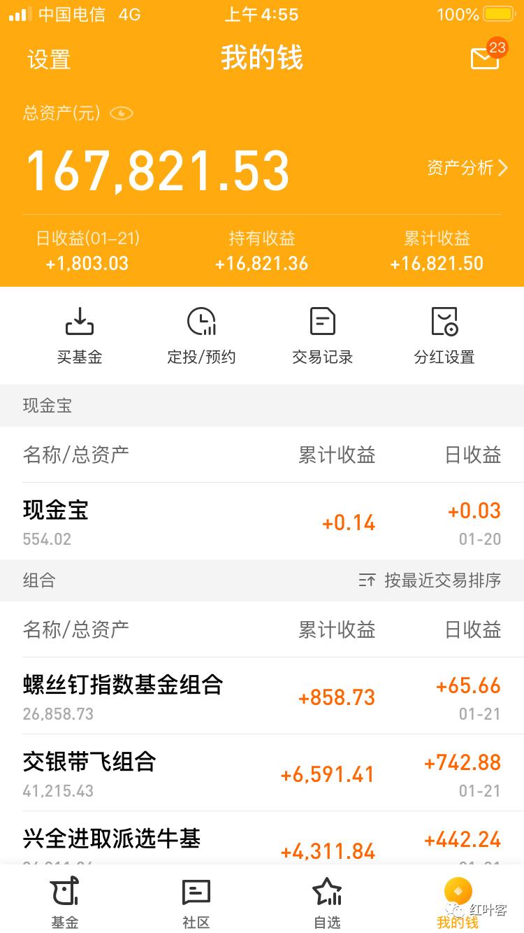 《【杏耀平台手机版登陆】目标100万!已实现19715.32元(红叶客基金定投第44天)》