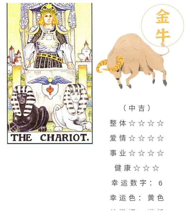 十二星座6月14日重要运势,双子座摩羯座大吉