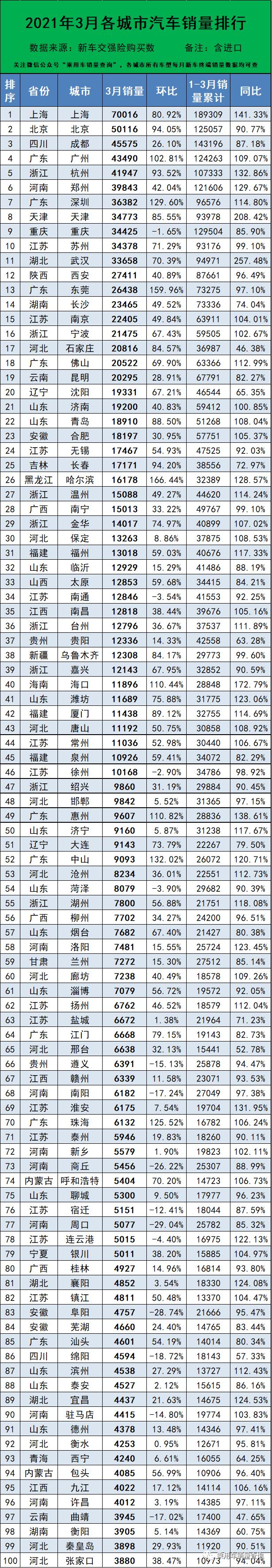 热销车排行_原创全球最畅销SUV排行榜!哈弗H6成唯一上榜国产车,日系车占一半