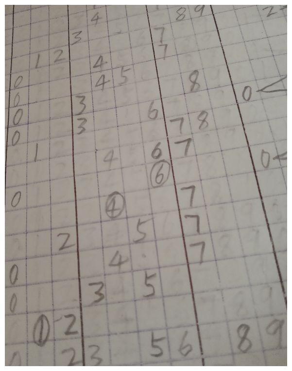 199期3D:放弃147,二路为胆,胆2,双胆25、28,七码0235689