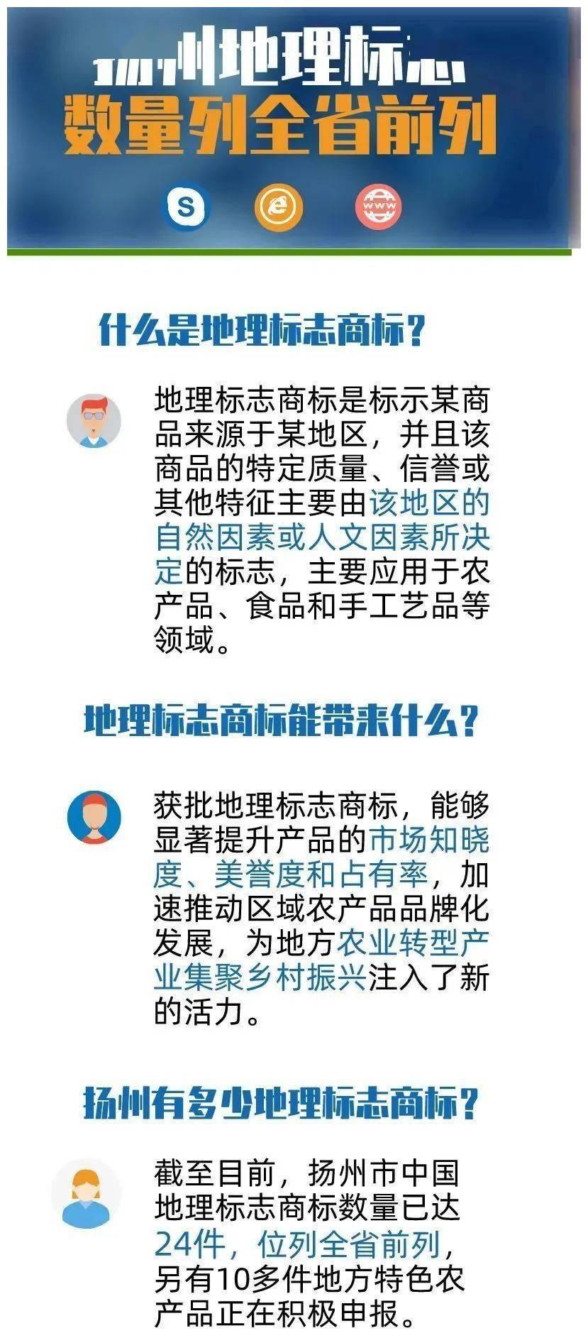 """获国家认可!扬州各县市区""""宝贝""""大PK,宝应获认可的是……"""
