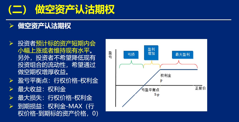 《【万和城公司】卖出期权的简单策略运用》