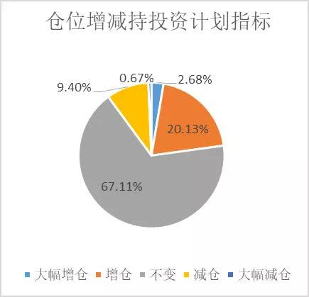 《【杏耀平台登录入口】私募信心指数回落,市场情绪回归谨慎》